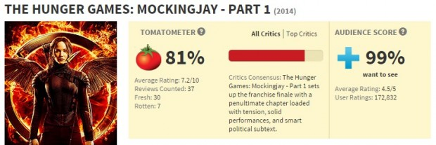 tomatometer-score-nov-18th-3