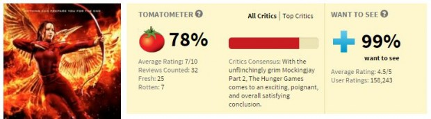 tomatometer-score-MJ2-nov17