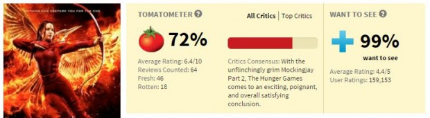 tomatometer-score-MJ2-nov18