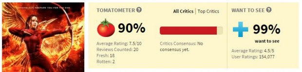 tomatometer-score-MJ2-nov6