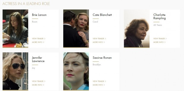 2016-best-actress-oscar-nominees